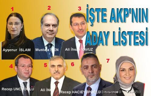 AKP GENEL MERKEZİ SAKARYA MİLLETVEKİLİ ADAY LİSTESİNİ AÇIKLADI