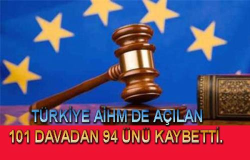 Türkiye ye AİHM açılan davaların yüzde 95'ini kaybetti.