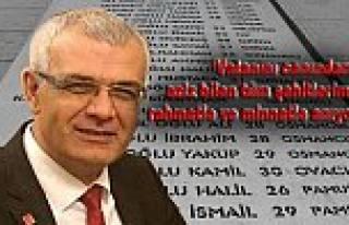 CHP İl Başkanı Erdoğan Isır'dan 18 Mart...