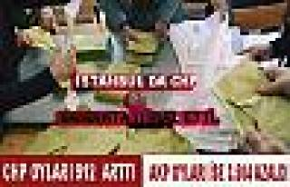 İstanbul da 85 sandığa itiraz eden CHP nin oyları...