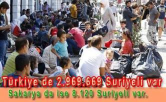 Türkiye de Yaşayan Suriyelilerin sayısı 2.969.669 a ulaştı.